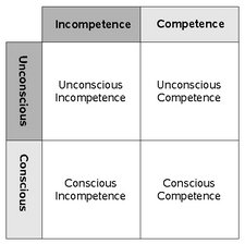 competence vs conscious