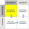 competence vs conscious stages 1