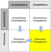 competence vs conscious stages 3