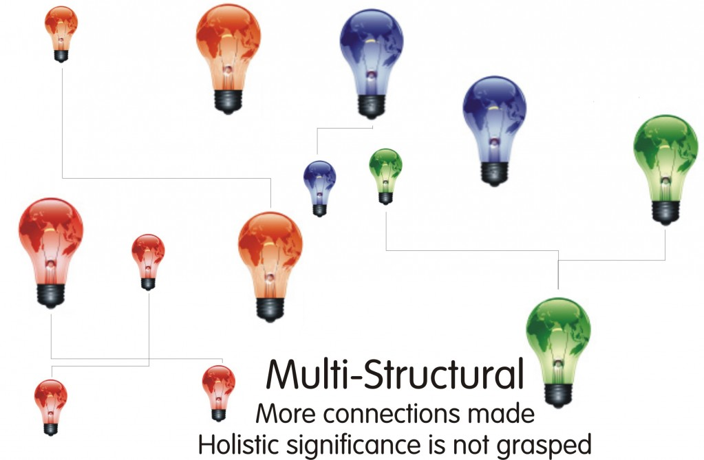 multistructural