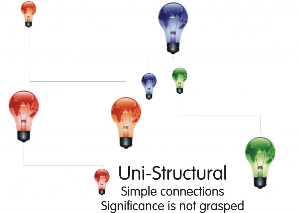 unistructural